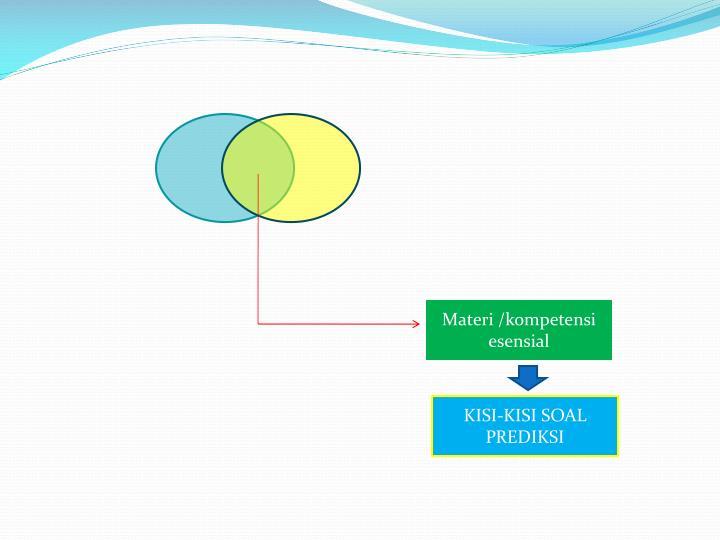 Materi /kompetensi