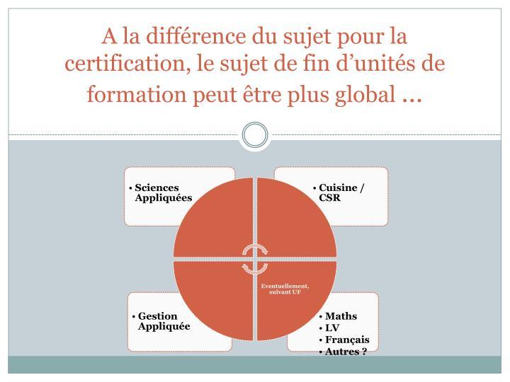 A la différence du sujet pour la certification, le sujet