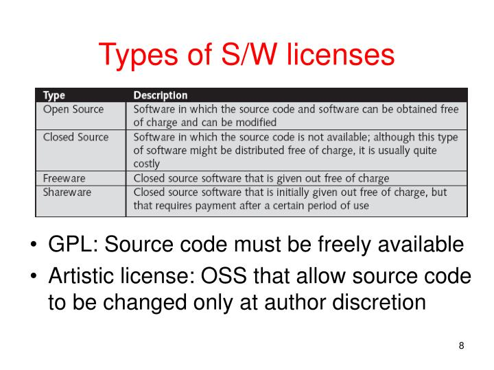 Types of S/W licenses