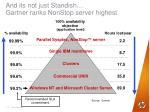 and its not just standish gartner ranks nonstop server highest