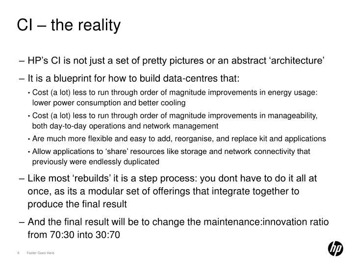 CI – the reality