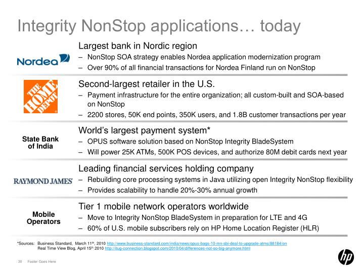 Integrity NonStop applications… today