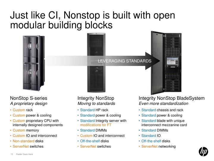 Just like CI, Nonstop is built with open modular building blocks
