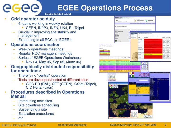 EGEE Operations Process