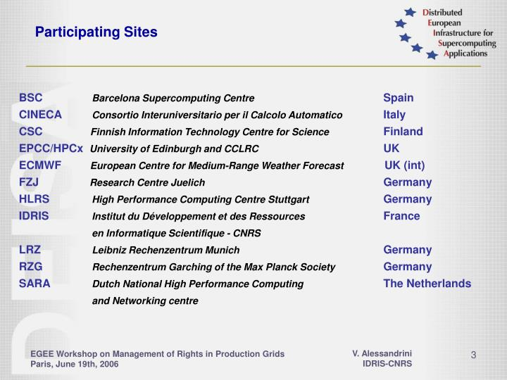 Participating Sites
