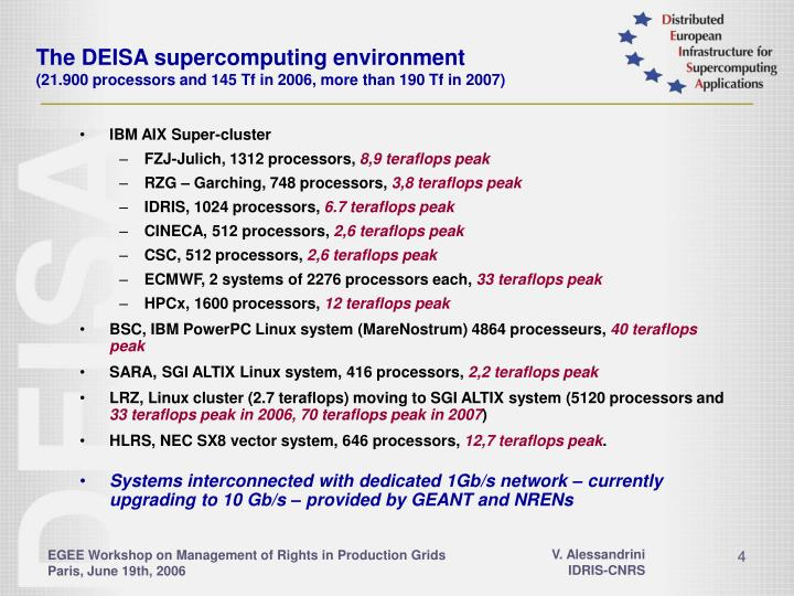 The DEISA supercomputing environment