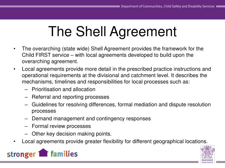 The Shell Agreement