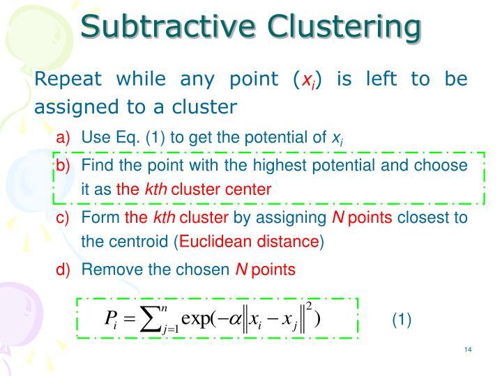 Subtractive Clustering