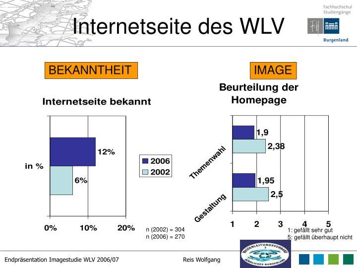 Internetseite des WLV