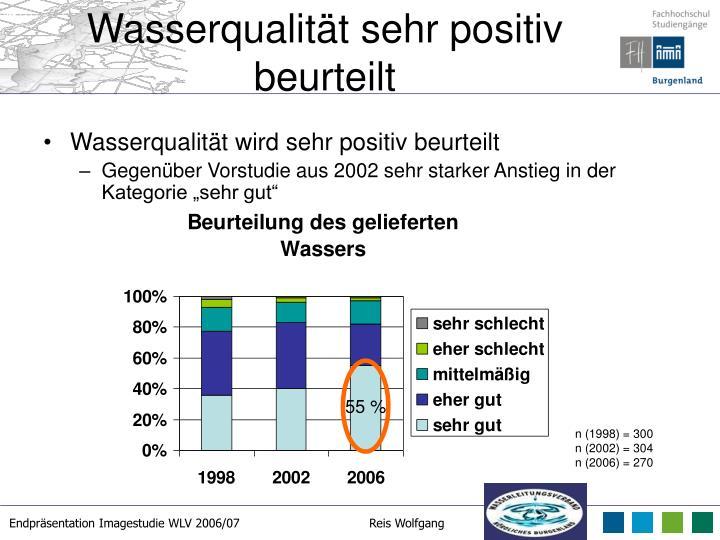 Wasserqualität sehr positiv beurteilt
