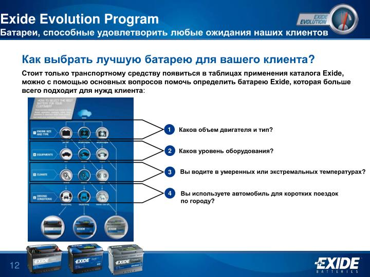 Exide Evolution Program