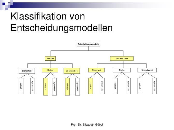 Klassifikation von Entscheidungsmodellen