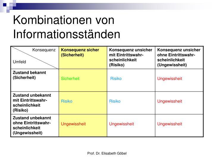 Kombinationen von Informationsständen