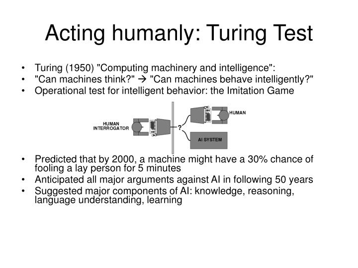 Acting humanly: Turing Test