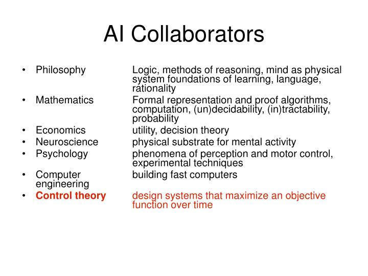AI Collaborators