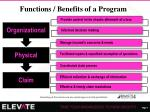 functions benefits of a program