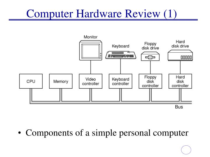 Computer hardware review 1