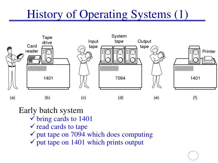 History of operating systems 1