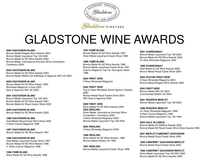 GLADSTONE WINE AWARDS