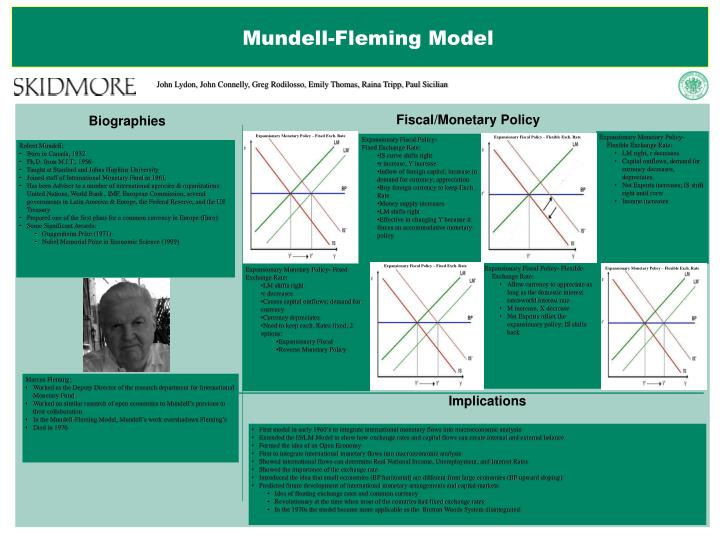 mundell model Advertisements: let us make in-depth study of the role of mundell fleming model in open economy of a country introduction: one of the important fact about the world economy today is the high degree of integration or linkage among financial or capital markets.