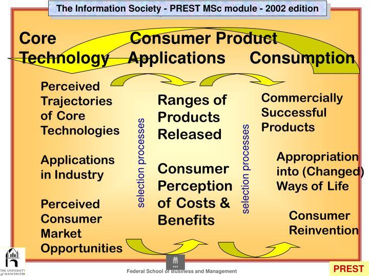 CoreConsumer Product