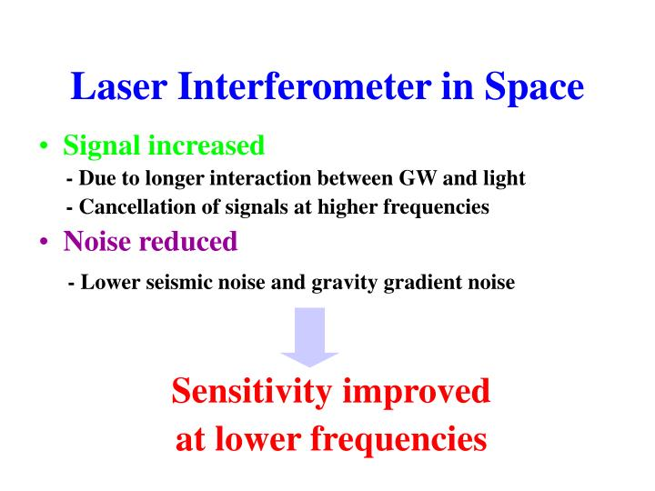 Laser Interferometer in Space