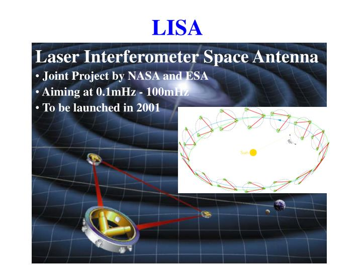 Laser Interferometer Space Antenna