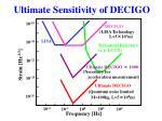 ultimate sensitivity of decigo
