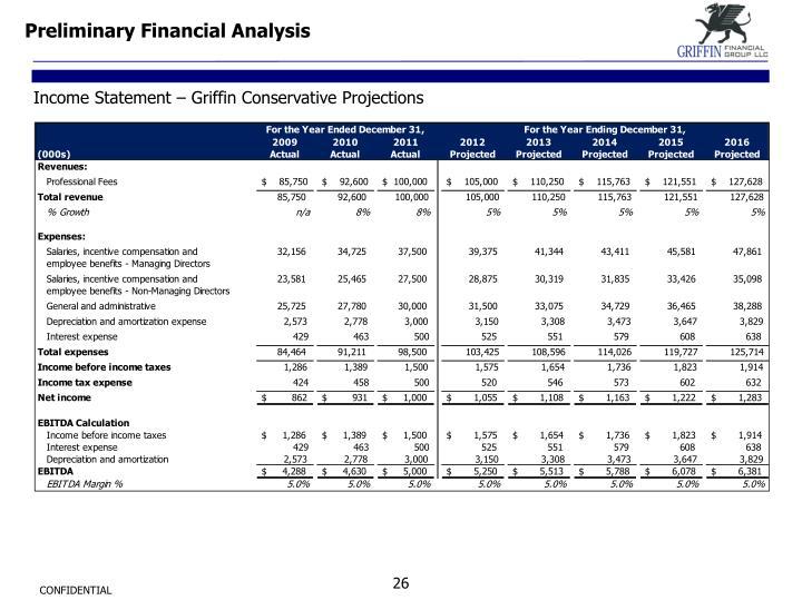 Preliminary Financial Analysis