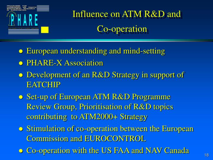 Influence on ATM R&D and