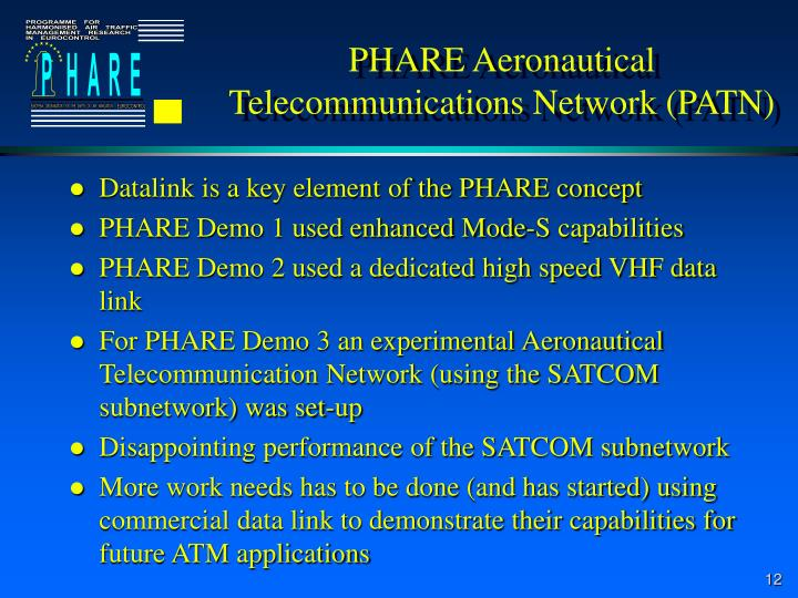 PHARE Aeronautical Telecommunications Network (PATN)