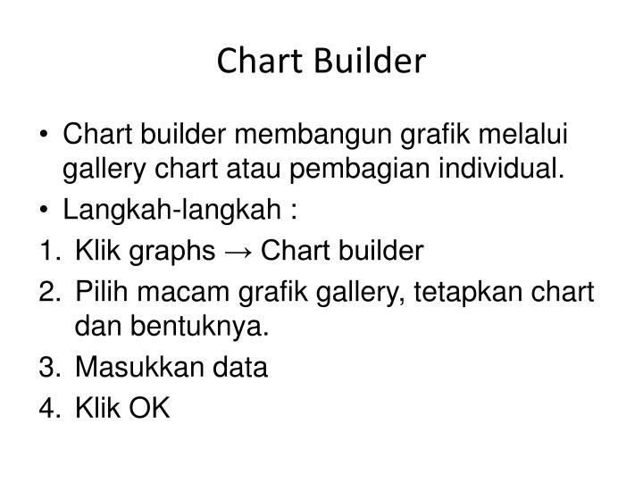 Chart Builder