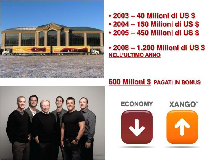 • 2003 – 40 Milioni di US $