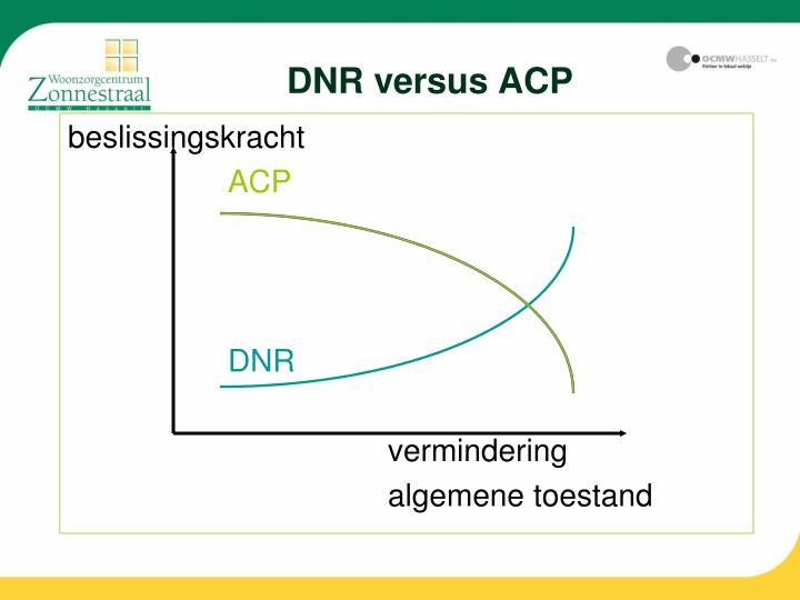 DNR versus ACP