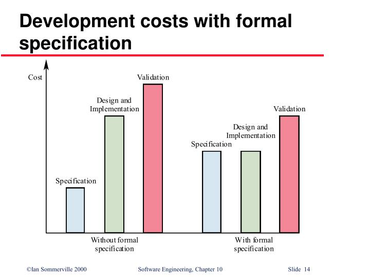 Development costs with formal specification