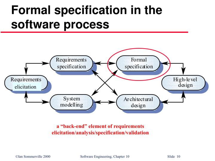 Formal specification in the software process