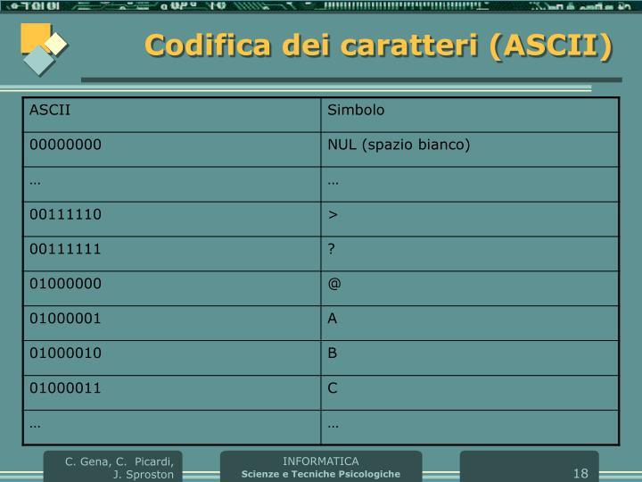 Codifica dei caratteri (ASCII)