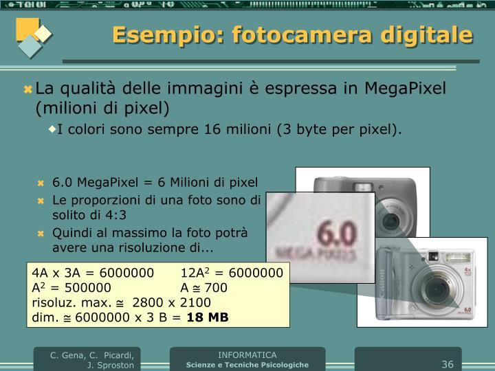 Esempio: fotocamera digitale