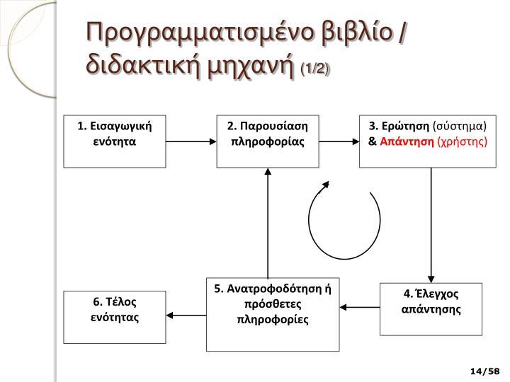 Προγραμματισμένο βιβλίο / διδακτική μηχανή