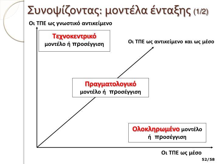 Οι ΤΠΕ ως γνωστικό αντικείμενο