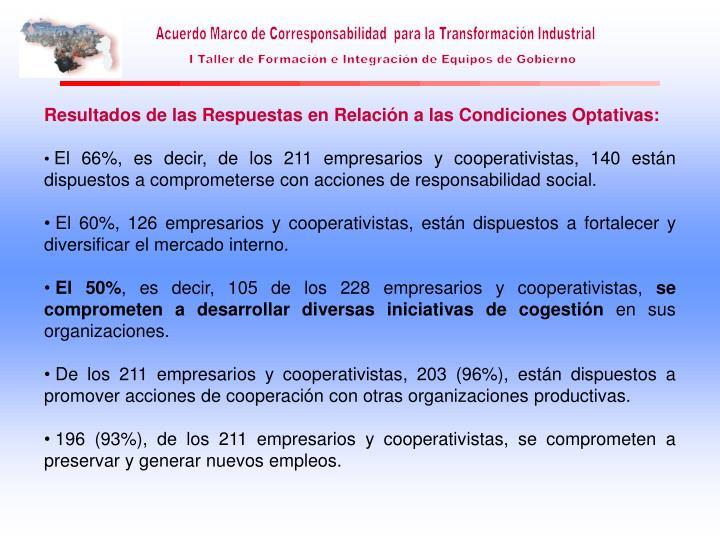 Resultados de las Respuestas en Relación a las Condiciones Optativas:
