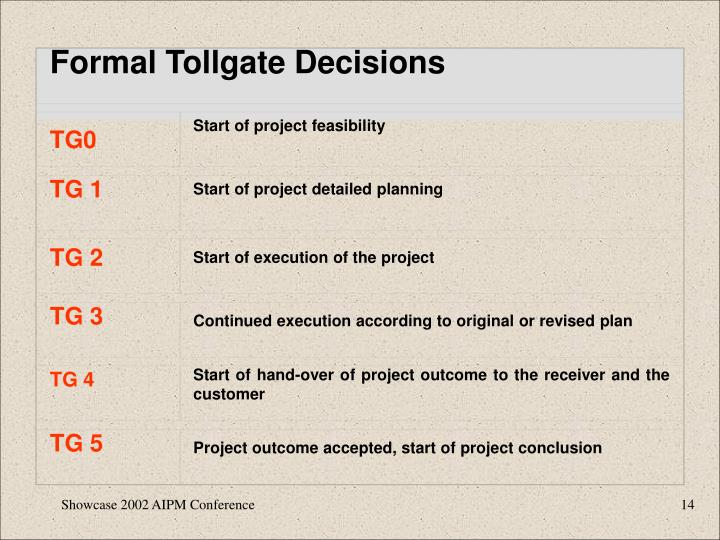 Formal Tollgate Decisions