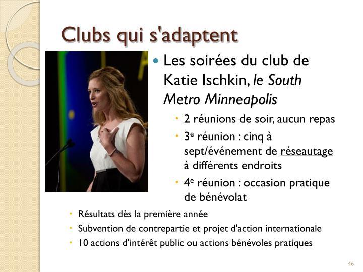 Clubs qui