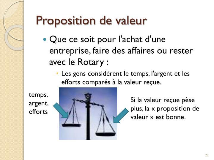 Proposition de
