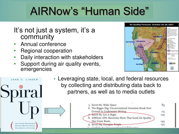"AIRNow's ""Human Side"""