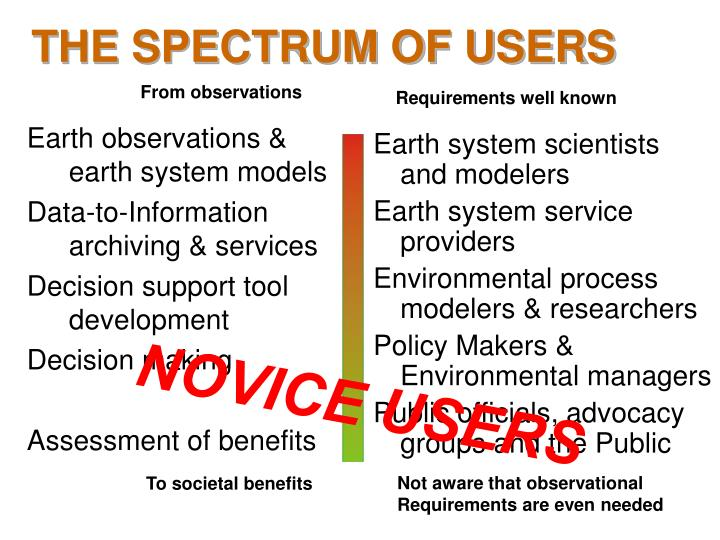 Earth observations & earth system models