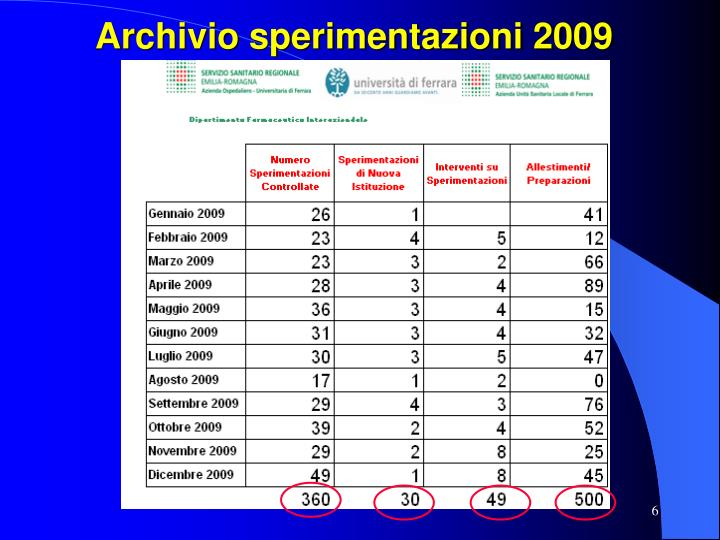 Archivio sperimentazioni 2009