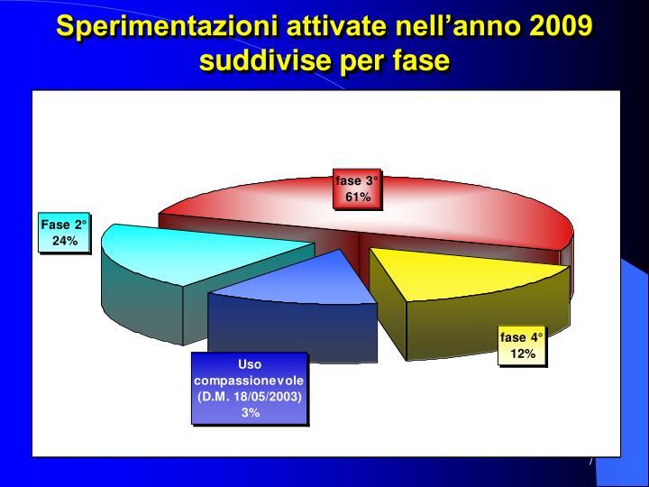 Sperimentazioni attivate nell'anno 2009 suddivise per fase