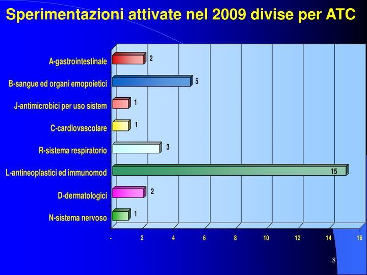 Sperimentazioni attivate nel 2009 divise per ATC