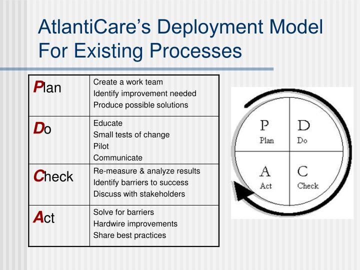 AtlantiCare's Deployment Model